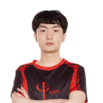 Rin (Lu-Chao, Wang)